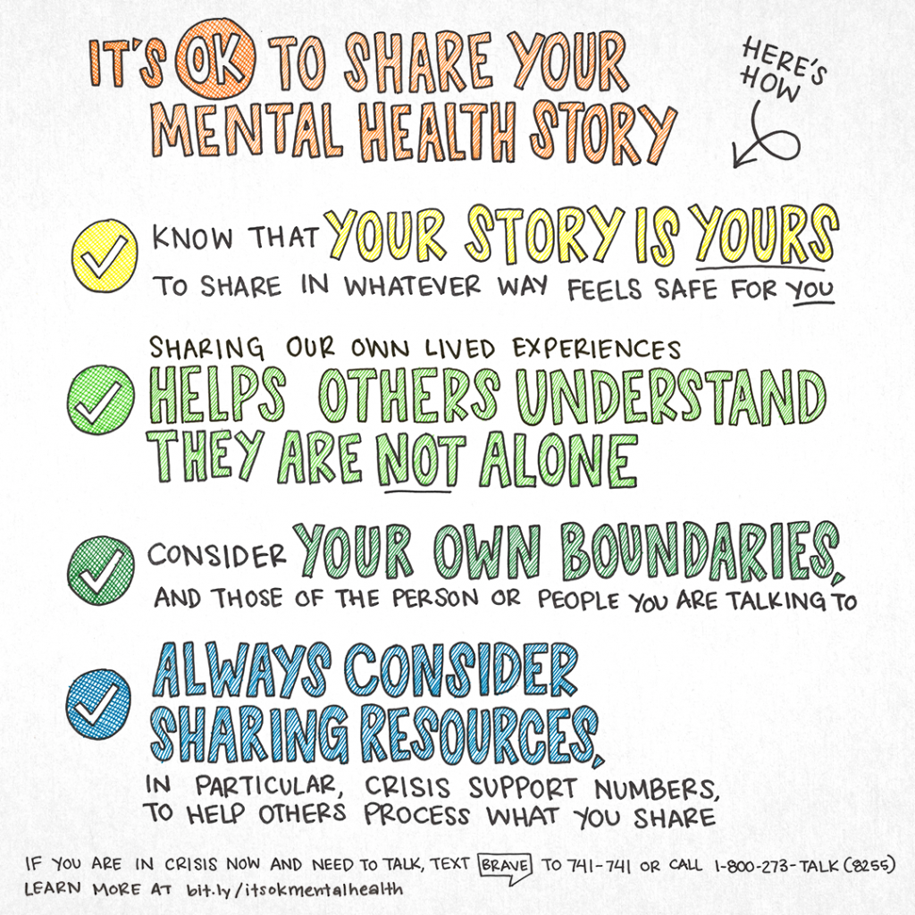 Image containing the text: It's OK to share your mental health story. Here's how. Know that your story is yours to share in whatever way feels safe for you. Sharing our own lived experiences helps others understand they are not alone. Consider your own boundaries, and those of the person or people you are talking to. Always consider sharing resources, in particular, crisis support numbers to help others process what you share. If you are in crisis now and need to talk, text BRAVE to 741-741 or call 1-800-273-TALK. Learn more at bit.ly/itsokmentalhealth